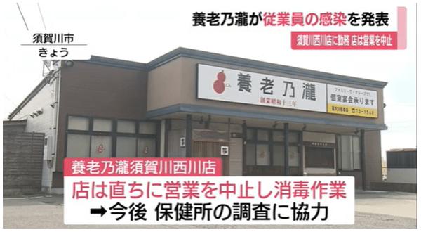 須賀川 市 コロナ 新型コロナウイルス感染者発生状況